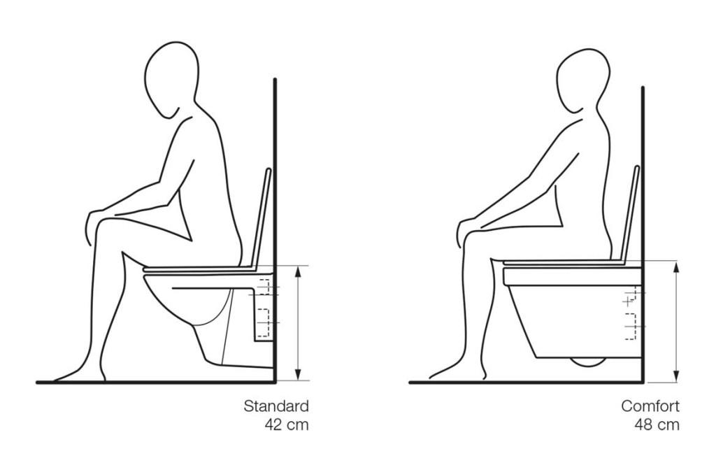Sitzerhöhung Vergleich